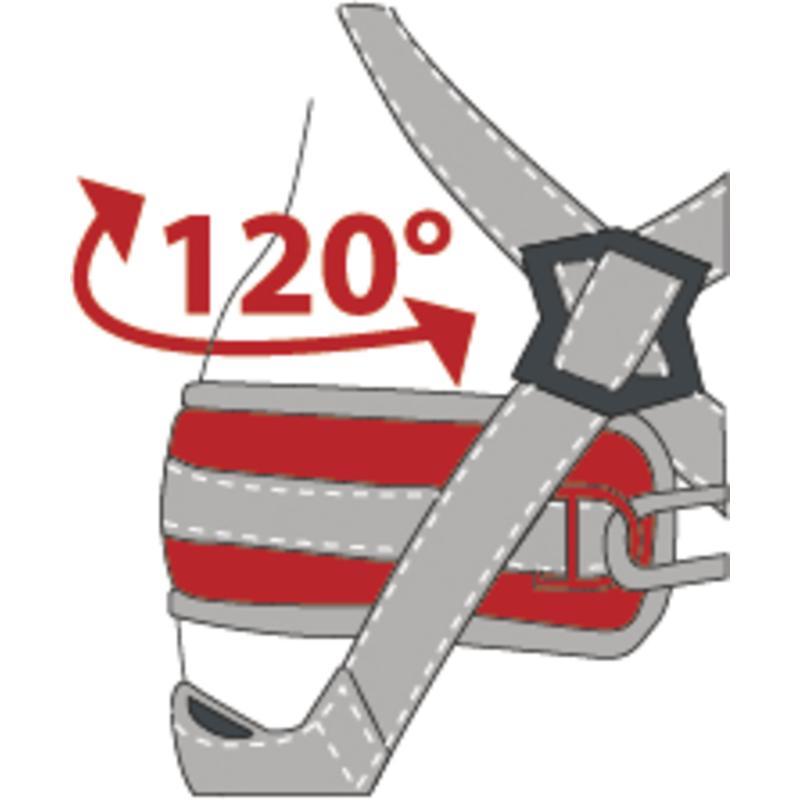 Picto Rotation 120